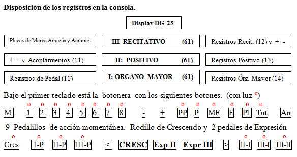 Disposition of the registrations of the organization of rentería